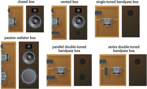 音箱设计制作软件:BassBox 6 Pro